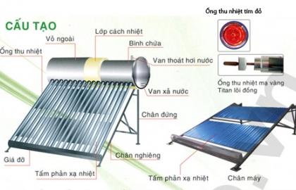Kết quả hình ảnh cho máy nước nóng năng lượng mặt trời thật giả