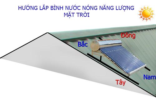 Hướng lắp đặt máy nước nóng năng lượng mặt trời chuẩn xác