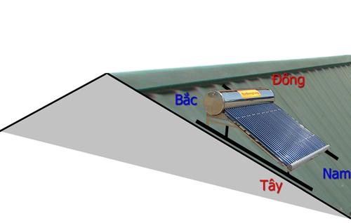 Vị trí lắp đặt máy nước nóng năng lượng mặt trời Thái Dương Năng