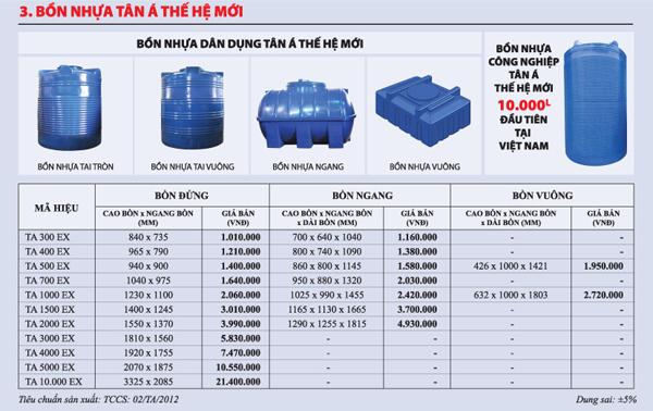 Bảng giá bồn nước nhựa Tân Á Đại Thành