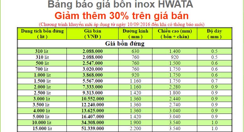giá bồn nước inox Hwata vina